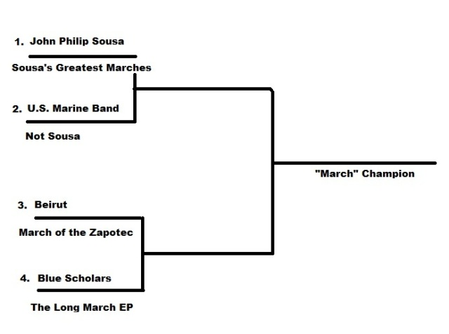 Click here to view 'March' Madness Bracket